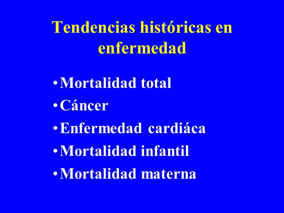 Tendencias históricas en enfermedad Mortalidad total Cáncer Enfermedad cardiáca Mortalidad infantil Mortalidad materna