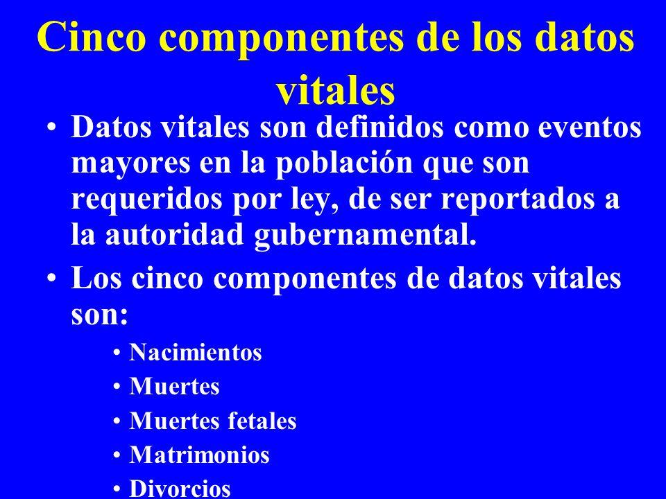Cinco componentes de los datos vitales Datos vitales son definidos como eventos mayores en la población que son requeridos por ley, de ser reportados a la autoridad gubernamental.