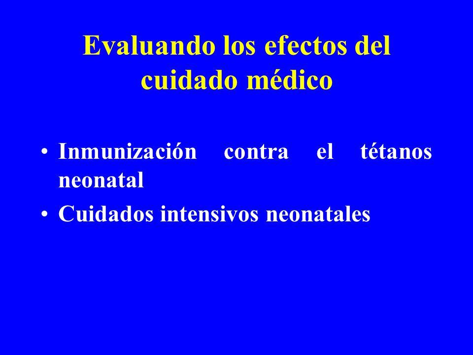 Evaluando los efectos del cuidado médico Inmunización contra el tétanos neonatal Cuidados intensivos neonatales