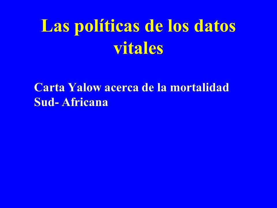 Las políticas de los datos vitales Carta Yalow acerca de la mortalidad Sud- Africana