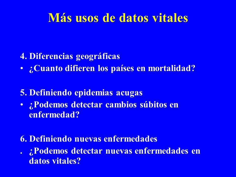 Más usos de datos vitales 4. Diferencias geográficas ¿Cuanto difieren los países en mortalidad.