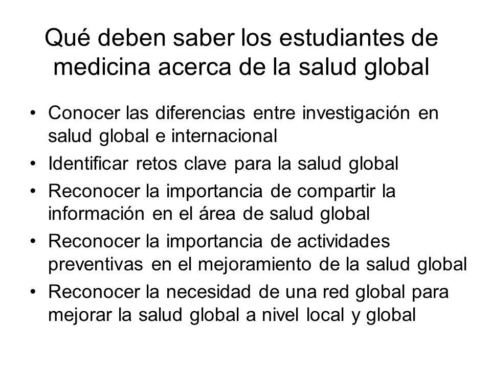 Salud global Salud local Salud internacional