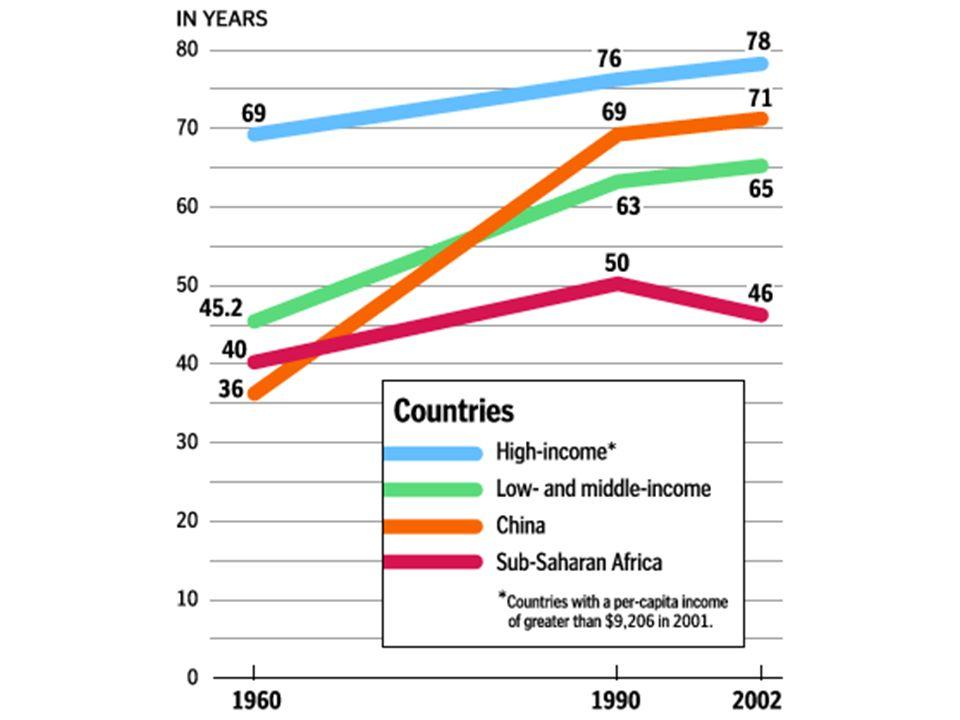 Vacunación contra viruela: el caso de un esfuerzo de salud global para erradicar una enfermedad