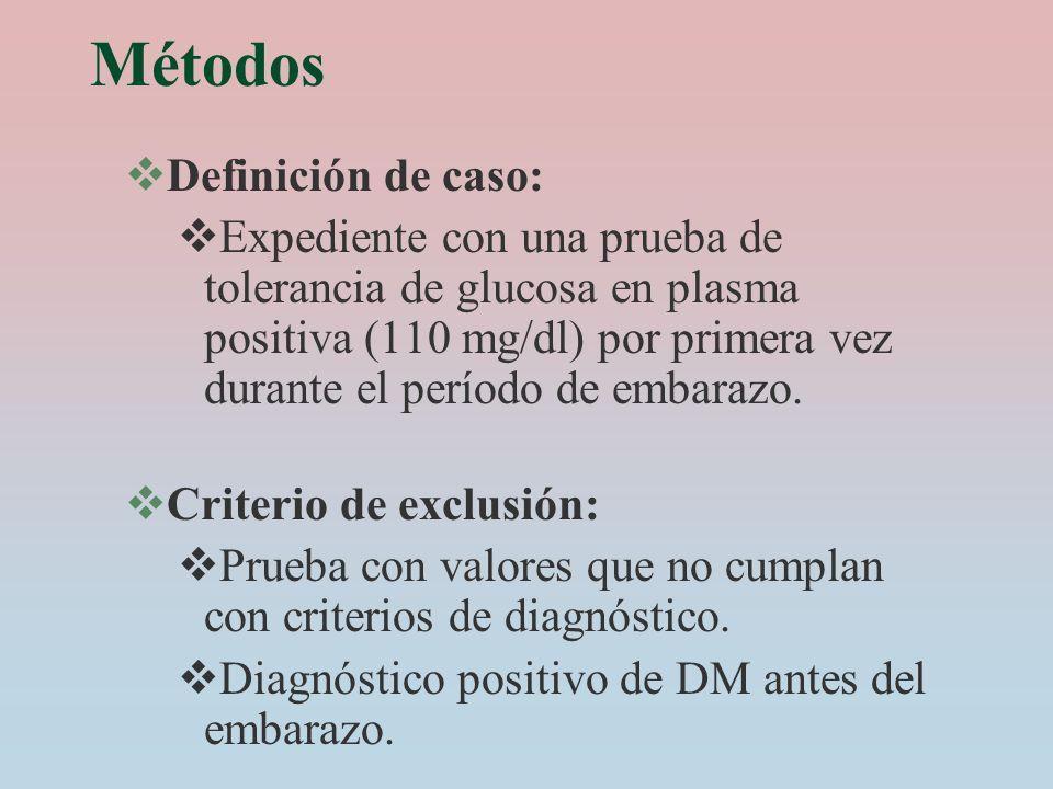 Métodos Definición de caso: Expediente con una prueba de tolerancia de glucosa en plasma positiva (110 mg/dl) por primera vez durante el período de em