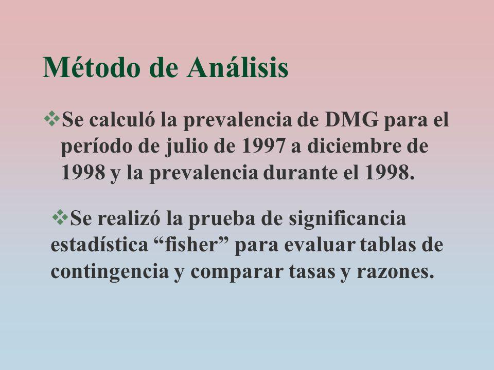 Método de Análisis Se calculó la prevalencia de DMG para el período de julio de 1997 a diciembre de 1998 y la prevalencia durante el 1998. Se realizó