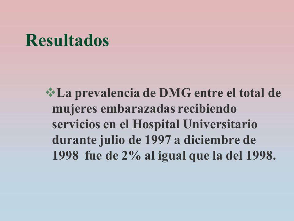 Resultados La prevalencia de DMG entre el total de mujeres embarazadas recibiendo servicios en el Hospital Universitario durante julio de 1997 a dicie