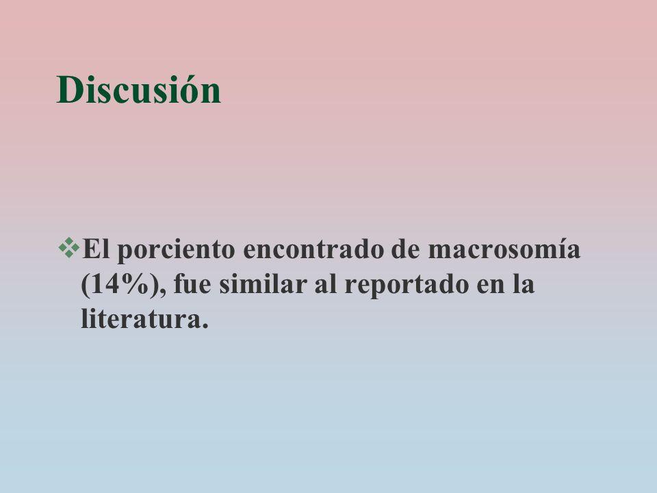 Discusión El porciento encontrado de macrosomía (14%), fue similar al reportado en la literatura.