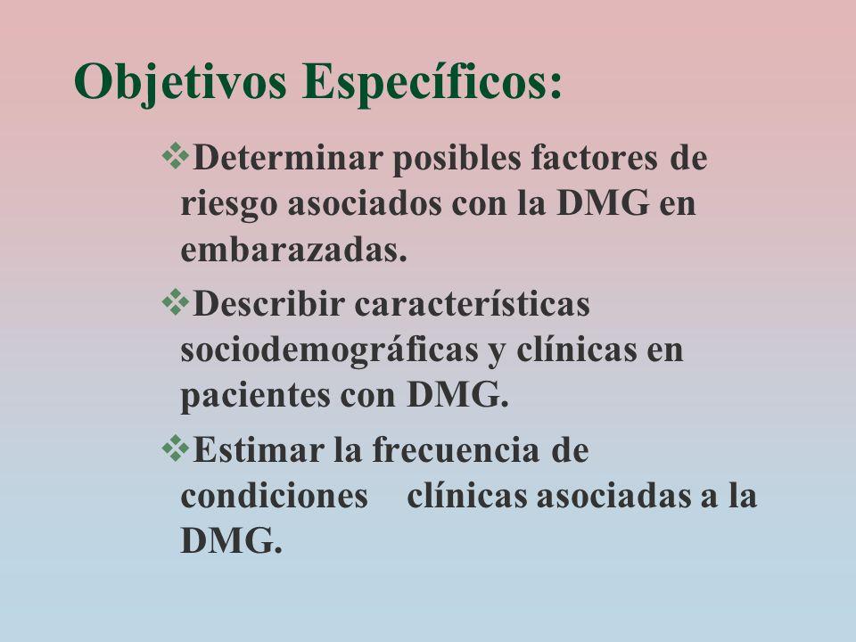 Objetivos Específicos: Determinar posibles factores de riesgo asociados con la DMG en embarazadas. Describir características sociodemográficas y clíni