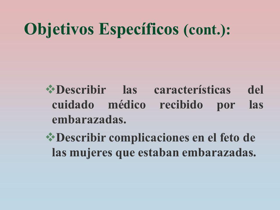 Objetivos Específicos (cont.): Describir las características del cuidado médico recibido por las embarazadas. Describir complicaciones en el feto de l