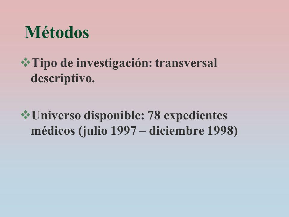 Métodos Tipo de investigación: transversal descriptivo. Universo disponible: 78 expedientes médicos (julio 1997 – diciembre 1998)