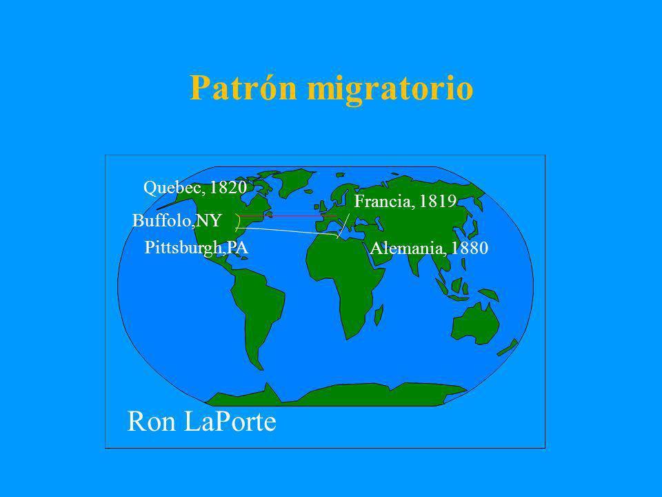 Patrón migratorio Ron LaPorte Francia, 1819 Alemania, 1880 Quebec, 1820 Buffolo,NY Pittsburgh,PA