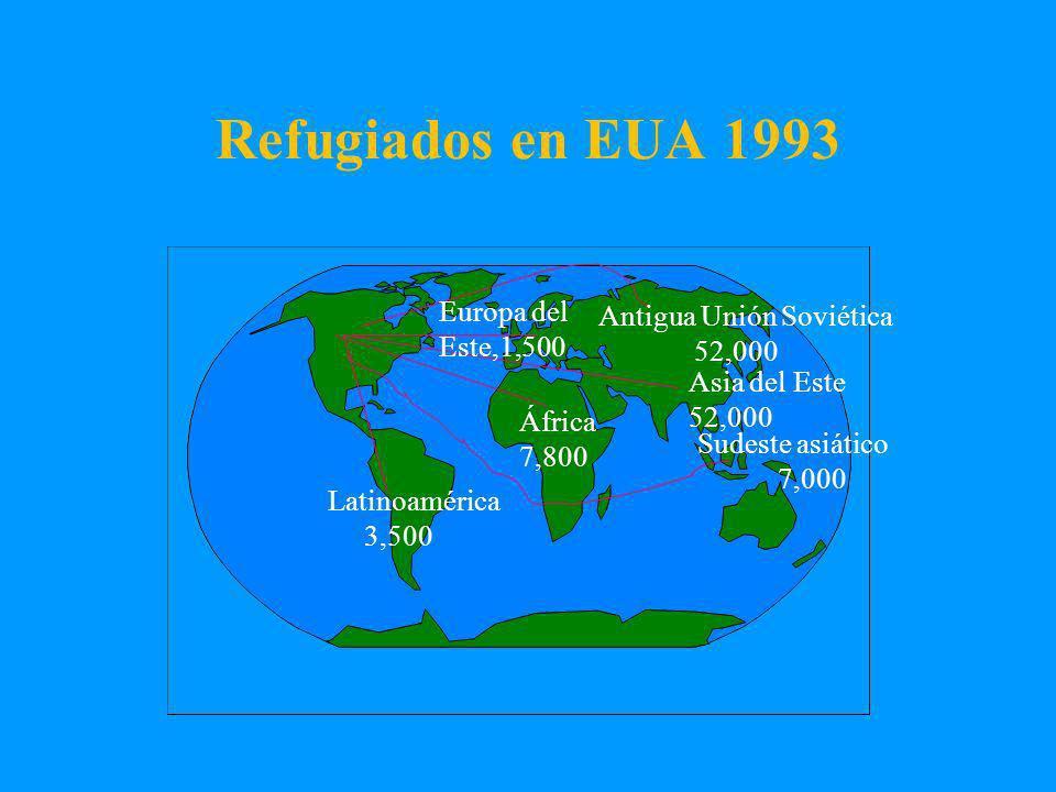 Refugiados en EUA 1993 Antigua Unión Soviética 52,000 Asia del Este 52,000 Sudeste asiático 7,000 África 7,800 Latinoamérica 3,500 Europa del Este,1,500