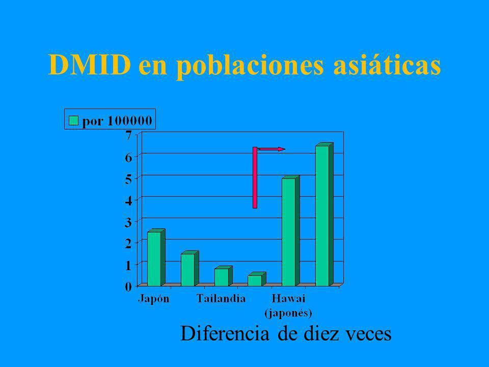 DMID en poblaciones asiáticas Diferencia de diez veces