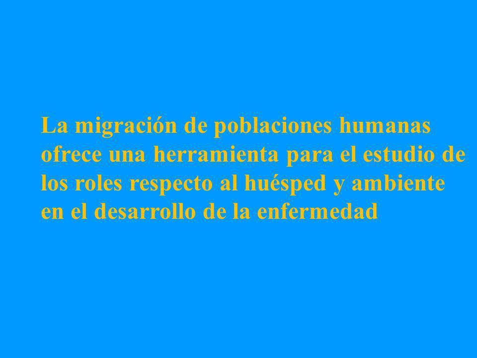 La migración de poblaciones humanas ofrece una herramienta para el estudio de los roles respecto al huésped y ambiente en el desarrollo de la enfermedad