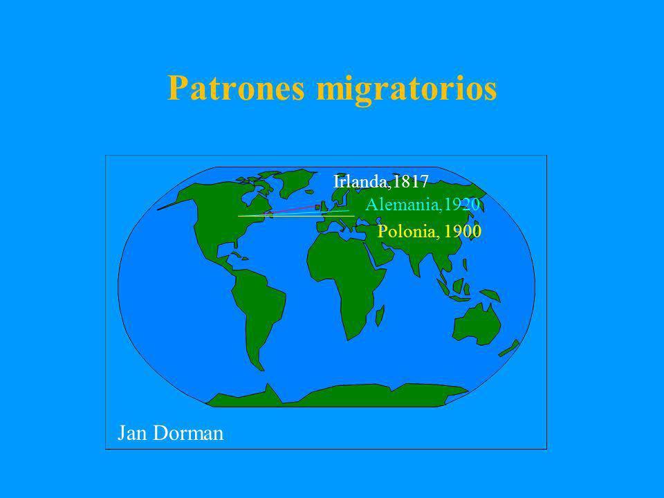 Patrones de migración Trevor Orchard Inglaterra, 1979