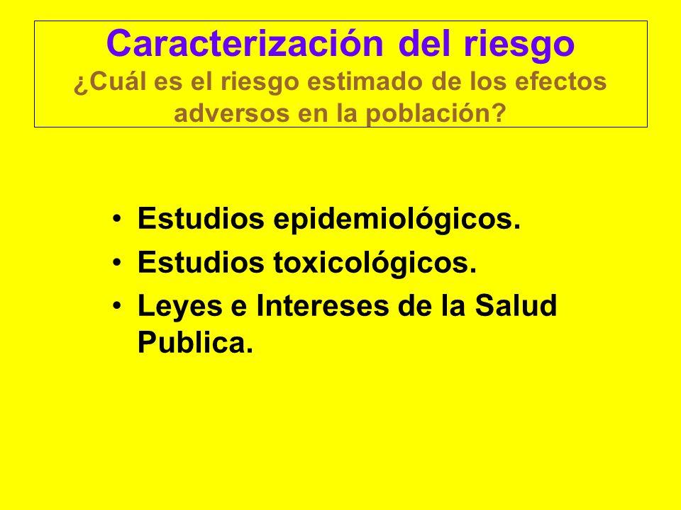 Caracterización del riesgo ¿Cuál es el riesgo estimado de los efectos adversos en la población? Estudios epidemiológicos. Estudios toxicológicos. Leye
