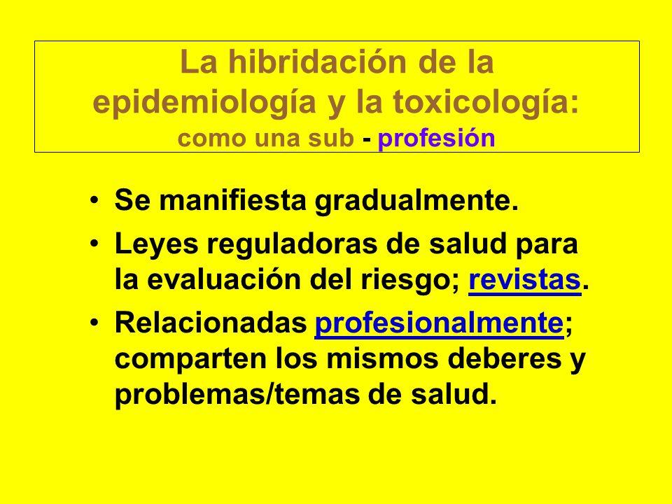 La hibridación de la epidemiología y la toxicología: como una sub - profesión Se manifiesta gradualmente. Leyes reguladoras de salud para la evaluació