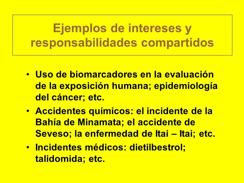 Ejemplos de intereses y responsabilidades compartidos Uso de biomarcadores en la evaluación de la exposición humana; epidemiología del cáncer; etc. Ac