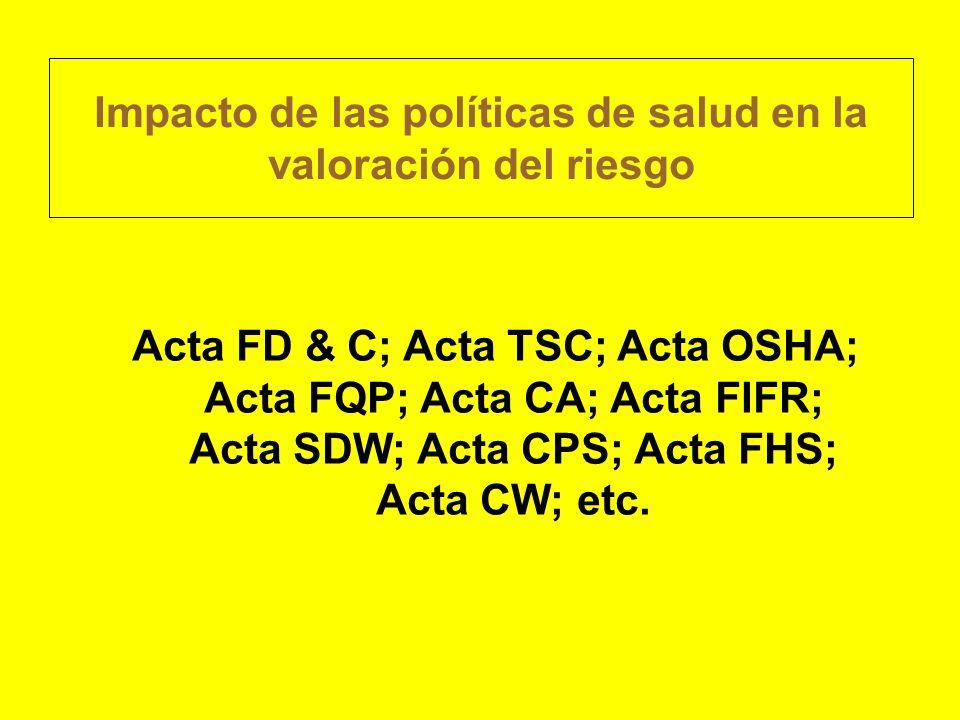 Impacto de las políticas de salud en la valoración del riesgo Acta FD & C; Acta TSC; Acta OSHA; Acta FQP; Acta CA; Acta FIFR; Acta SDW; Acta CPS; Acta