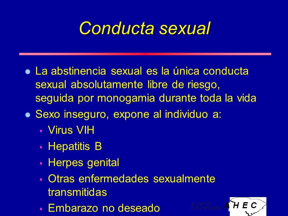 Conducta sexual l La abstinencia sexual es la única conducta sexual absolutamente libre de riesgo, seguida por monogamia durante toda la vida l Sexo inseguro, expone al individuo a: s Virus VIH s Hepatitis B s Herpes genital s Otras enfermedades sexualmente transmitidas s Embarazo no deseado