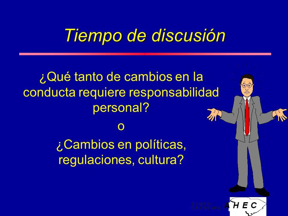 Tiempo de discusión ¿Qué tanto de cambios en la conducta requiere responsabilidad personal.