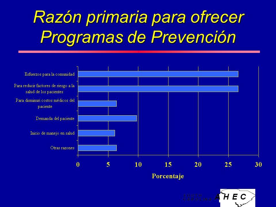Razón primaria para ofrecer Programas de Prevención