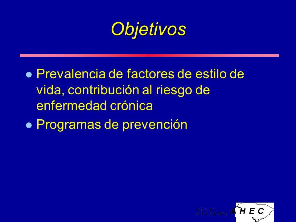 Objetivos l Prevalencia de factores de estilo de vida, contribución al riesgo de enfermedad crónica l Programas de prevención