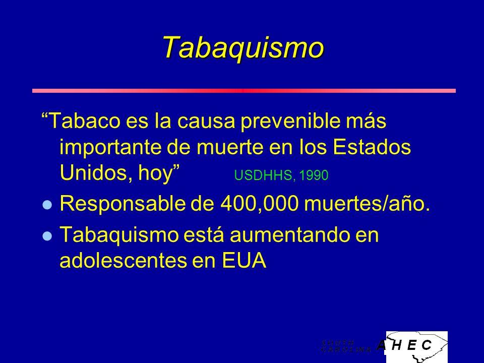 Tabaquismo Tabaco es la causa prevenible más importante de muerte en los Estados Unidos, hoy USDHHS, 1990 l Responsable de 400,000 muertes/año.