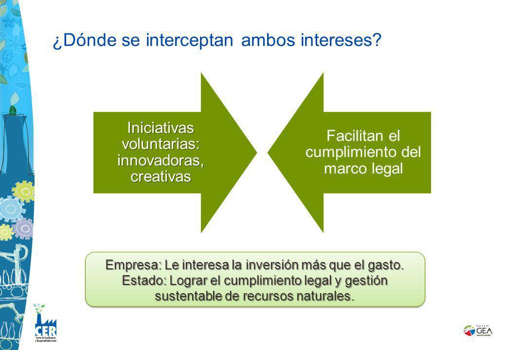 ¿Dónde se interceptan ambos intereses? Iniciativas voluntarias: innovadoras, creativas Facilitan el cumplimiento del marco legal Empresa: Le interesa