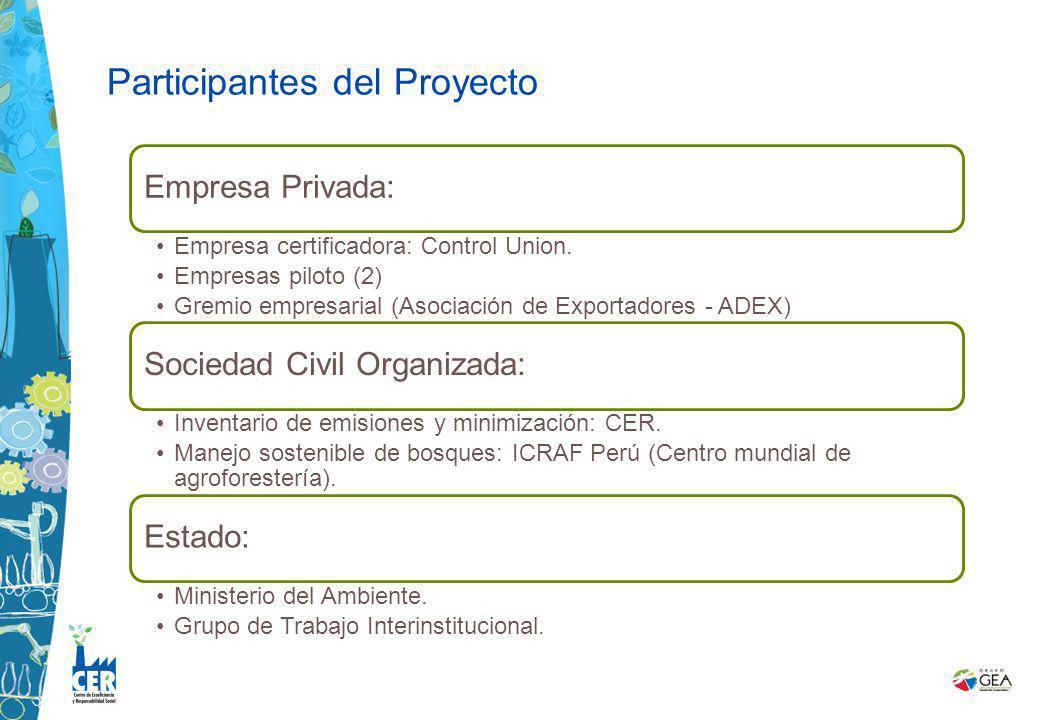 Empresa Privada: Empresa certificadora: Control Union. Empresas piloto (2) Gremio empresarial (Asociación de Exportadores - ADEX) Sociedad Civil Organ