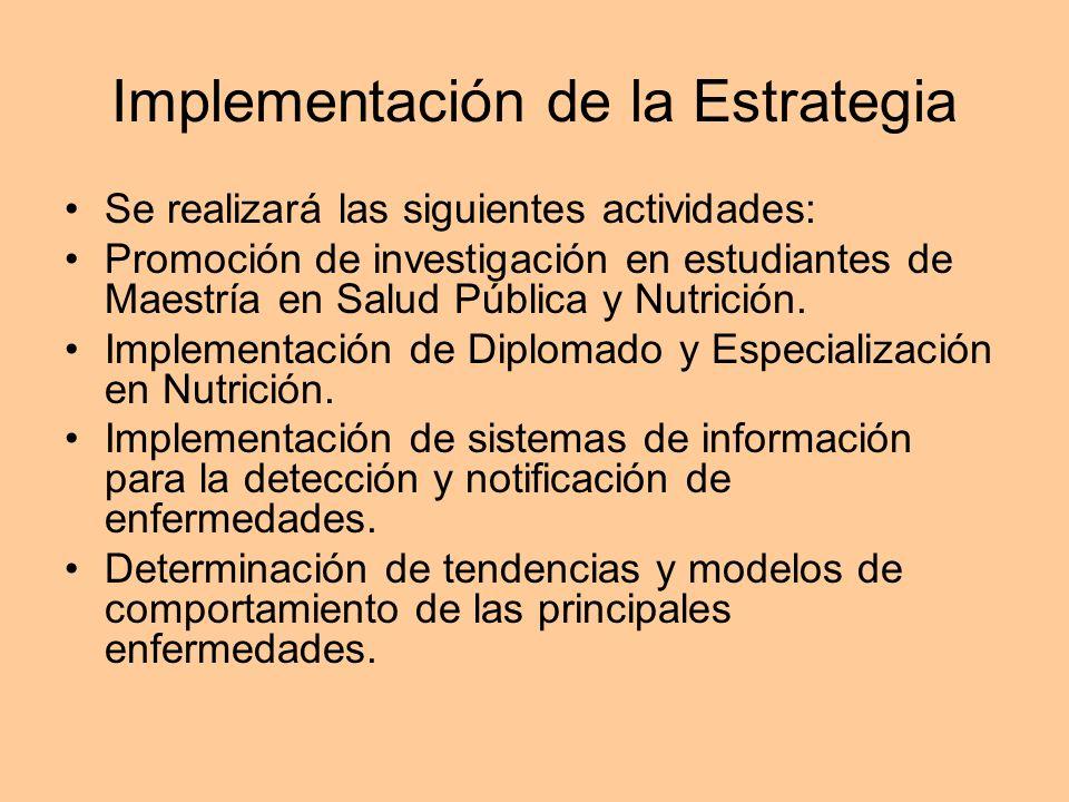 Implementación de la Estrategia Se realizará las siguientes actividades: Promoción de investigación en estudiantes de Maestría en Salud Pública y Nutr