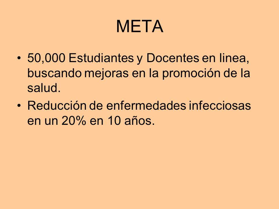 META 50,000 Estudiantes y Docentes en linea, buscando mejoras en la promoción de la salud. Reducción de enfermedades infecciosas en un 20% en 10 años.