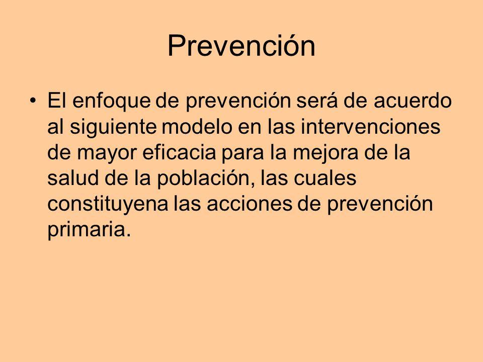 Prevención El enfoque de prevención será de acuerdo al siguiente modelo en las intervenciones de mayor eficacia para la mejora de la salud de la pobla