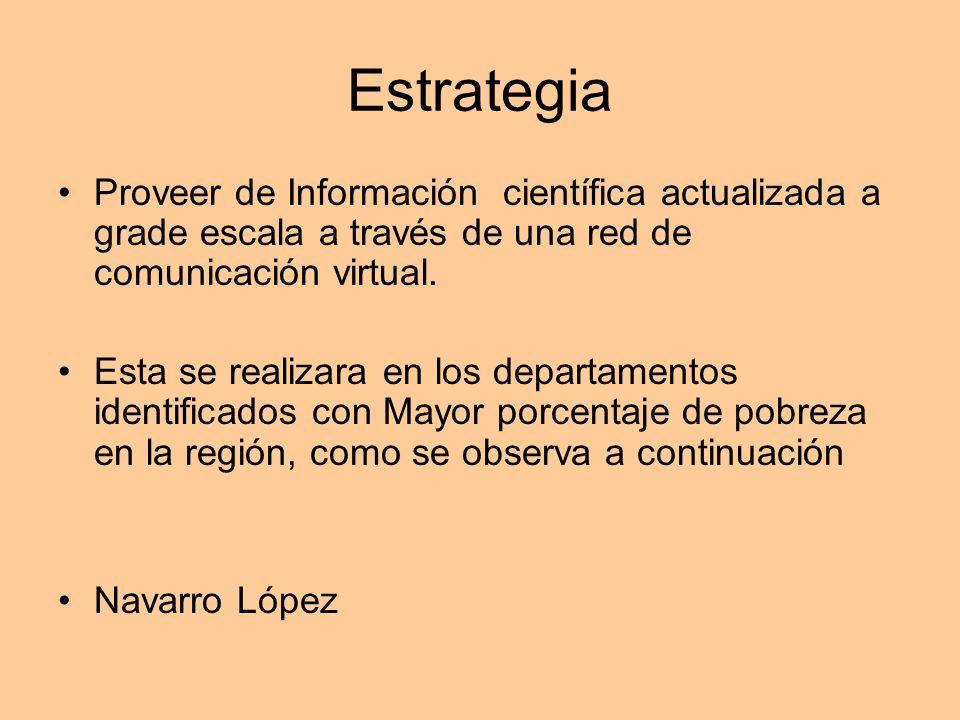 Estrategia Proveer de Información científica actualizada a grade escala a través de una red de comunicación virtual. Esta se realizara en los departam