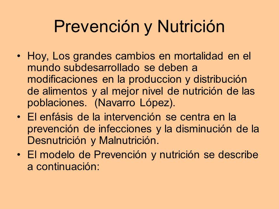 Prevención y Nutrición Hoy, Los grandes cambios en mortalidad en el mundo subdesarrollado se deben a modificaciones en la produccion y distribución de