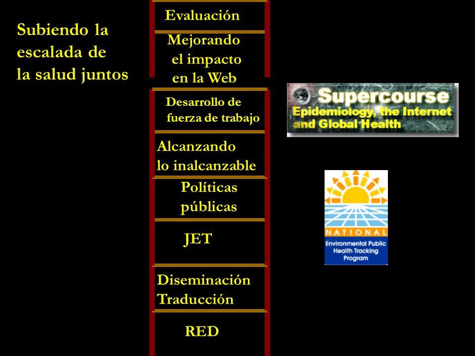 Subiendo la escalada de la salud juntos Network RED Diseminación Traducción JET Políticas públicas Alcanzando lo inalcanzable Desarrollo de fuerza de
