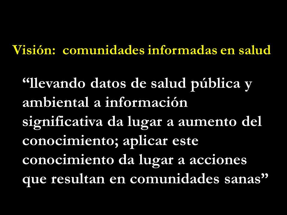 Visión: comunidades informadas en salud llevando datos de salud pública y ambiental a información significativa da lugar a aumento del conocimiento; a