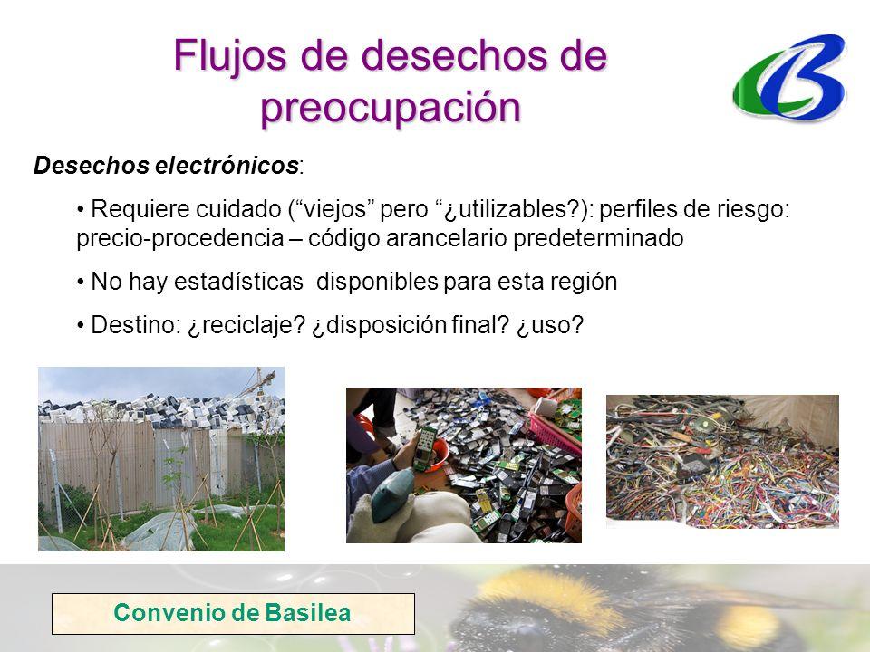 Convenio de Basilea Flujos de desechos de preocupación Desechos electrónicos: Requiere cuidado (viejos pero ¿utilizables?): perfiles de riesgo: precio