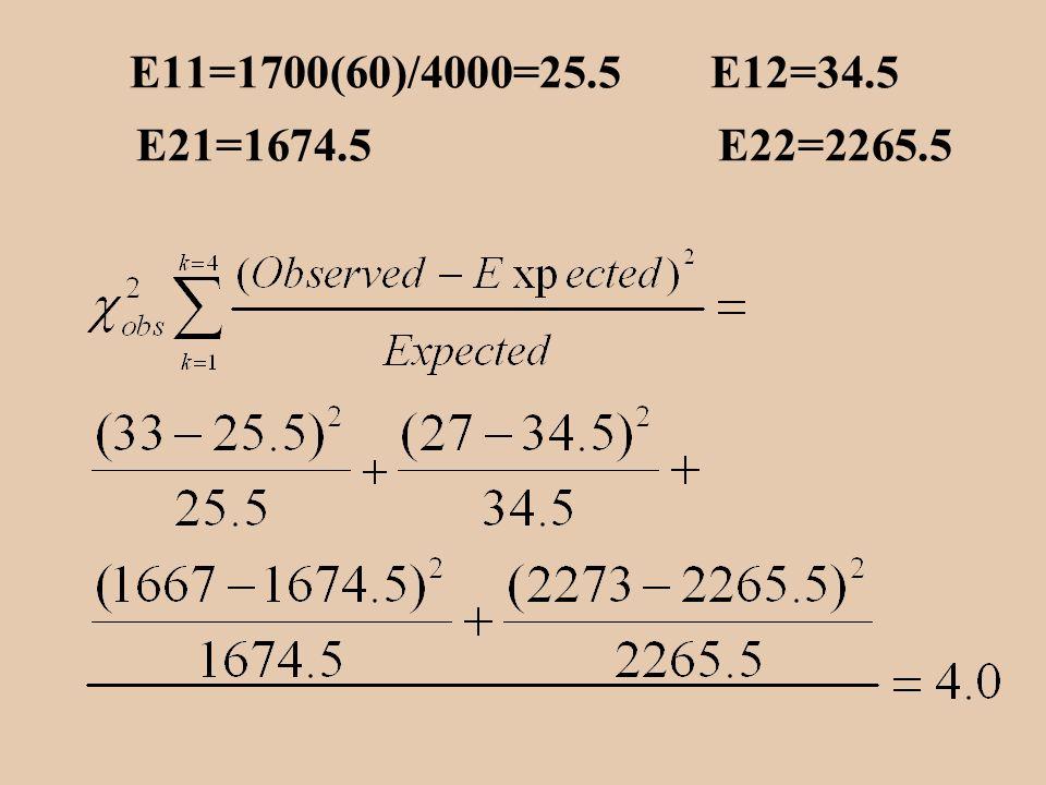 E11=1700(60)/4000=25.5 E12=34.5 E21=1674.5 E22=2265.5