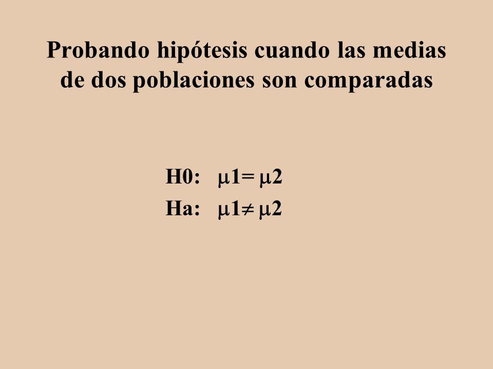 Probando hipótesis cuando las medias de dos poblaciones son comparadas H0: 1= 2 Ha: 1 2