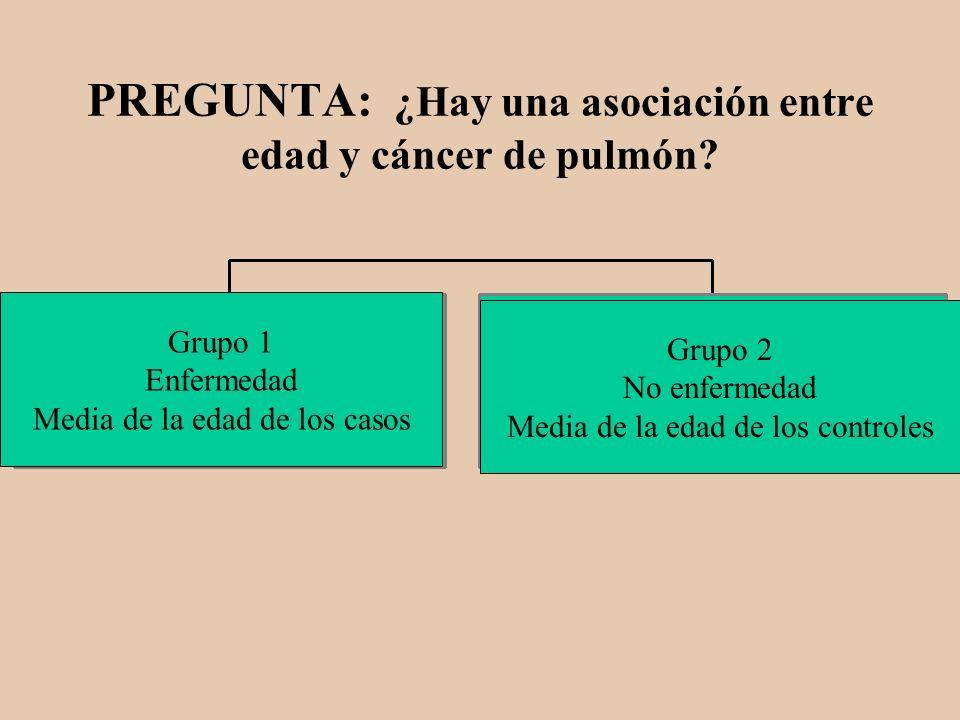 PREGUNTA: ¿Hay una asociación entre edad y cáncer de pulmón? Grupo 1 Enfermedad Media de la edad de los casos Grupo 2 No enfermedad Media de la edad d