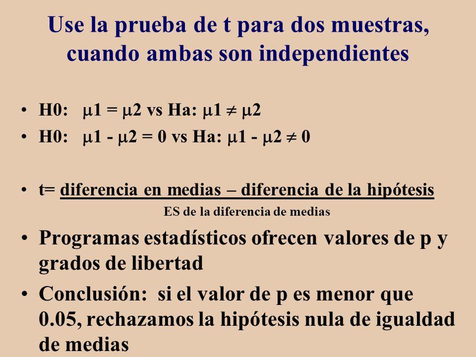 Use la prueba de t para dos muestras, cuando ambas son independientes H0: 1 = 2 vs Ha: 1 2 H0: 1 - 2 = 0 vs Ha: 1 - 2 0 t= diferencia en medias – dife