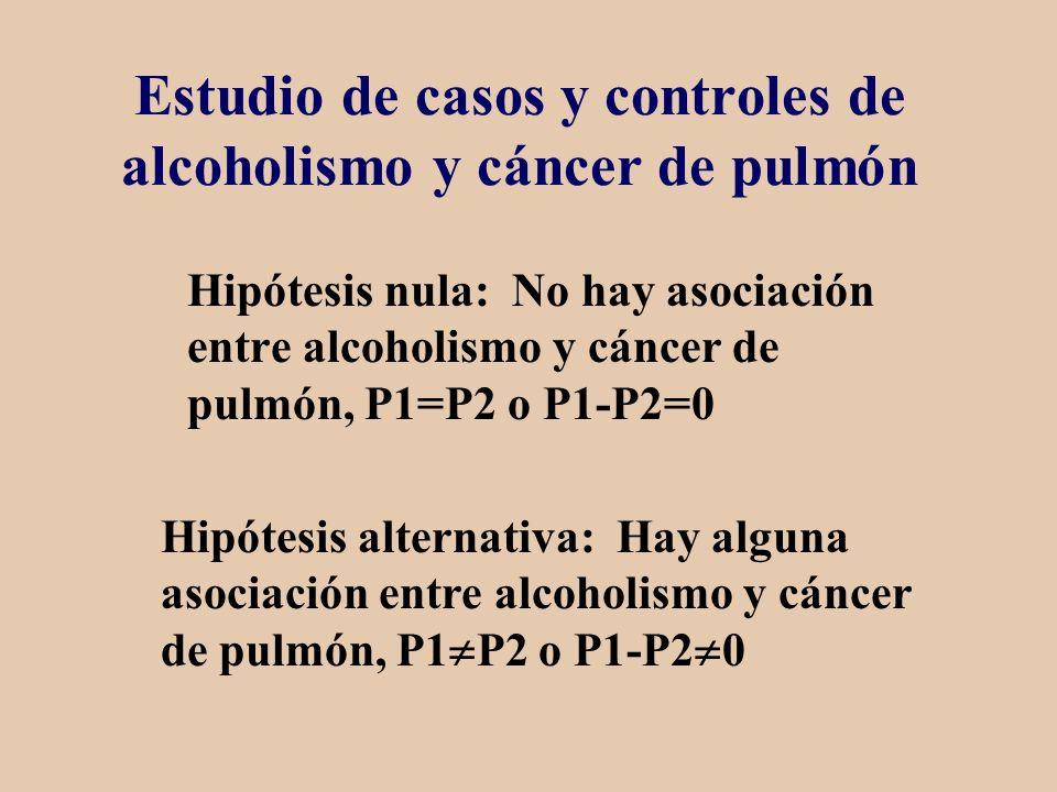 Estudio de casos y controles de alcoholismo y cáncer de pulmón Hipótesis nula: No hay asociación entre alcoholismo y cáncer de pulmón, P1=P2 o P1-P2=0