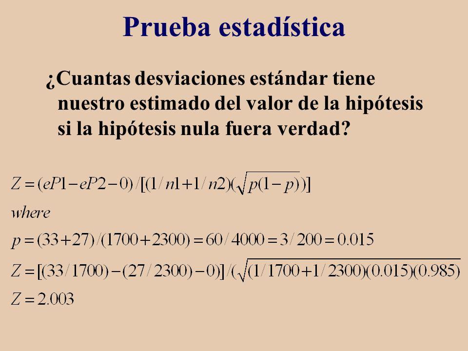 Prueba estadística ¿Cuantas desviaciones estándar tiene nuestro estimado del valor de la hipótesis si la hipótesis nula fuera verdad?