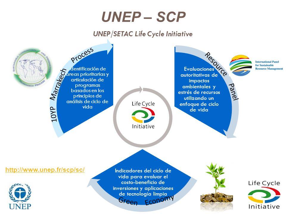 UNEP – SCP UNEP/SETAC Life Cycle Initiative Evaluaciones autoritativas de impactos ambientales y estrés de recursos utilizando un enfoque de ciclo de