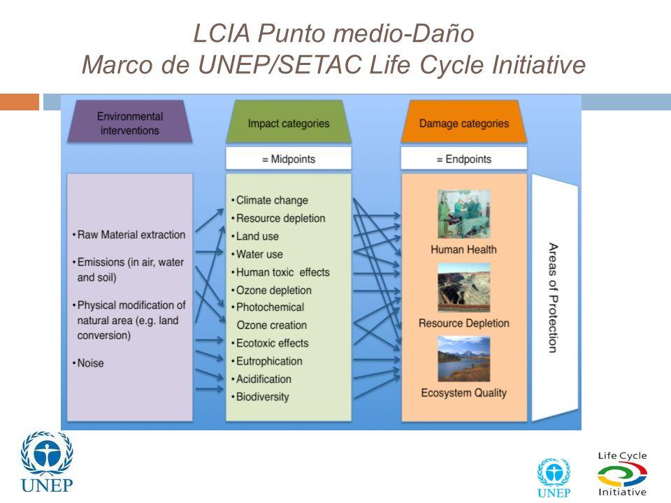LCIA Punto medio-Daño Marco de UNEP/SETAC Life Cycle Initiative