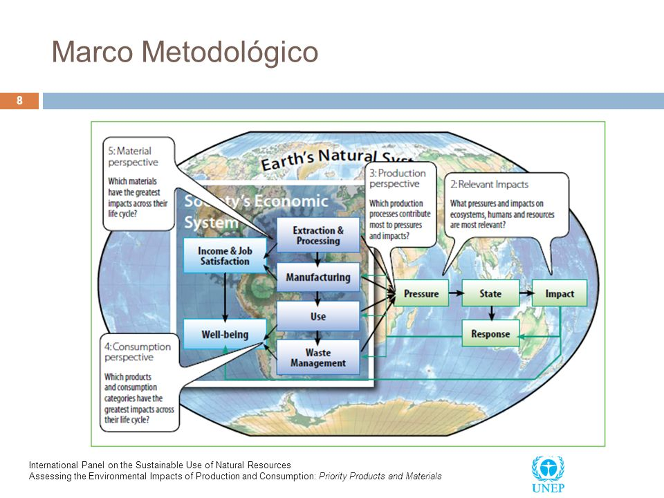 Marco Metodológico International Panel on the Sustainable Use of Natural Resources Assessing the Environmental Impacts of Production and Consumption: