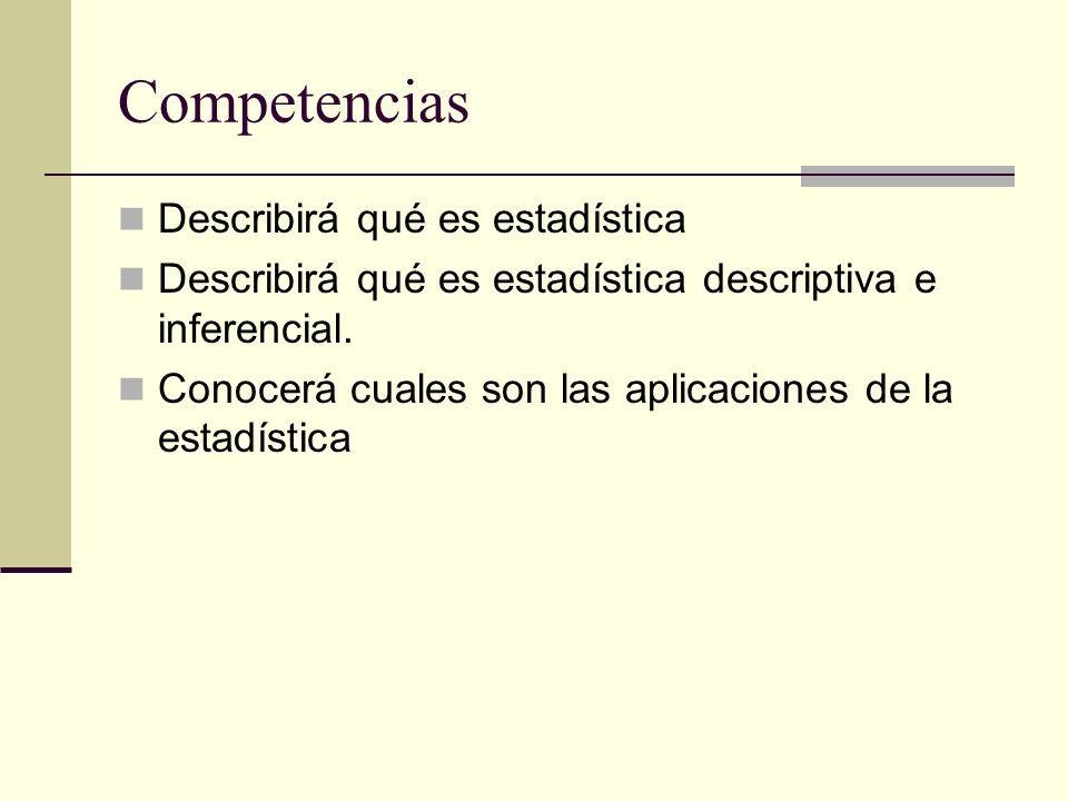 Competencias Describirá qué es estadística Describirá qué es estadística descriptiva e inferencial. Conocerá cuales son las aplicaciones de la estadís