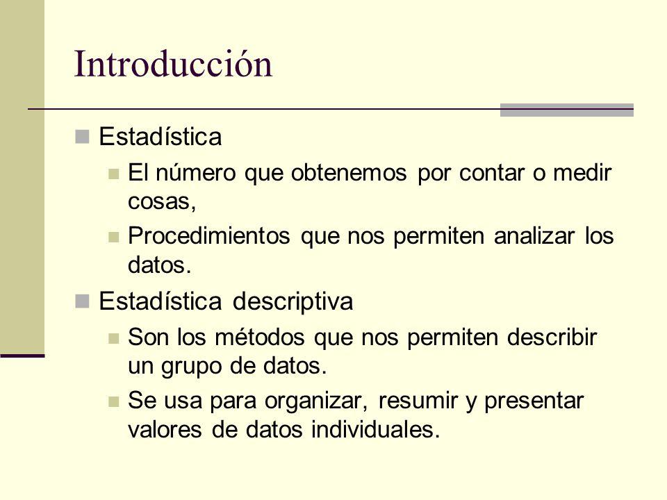 Introducción Estadística El número que obtenemos por contar o medir cosas, Procedimientos que nos permiten analizar los datos. Estadística descriptiva