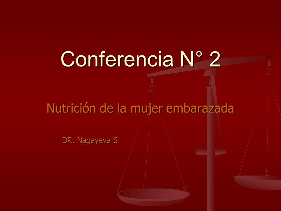 Conferencia N° 2 Nutrición de la mujer embarazada DR. Nagayeva S. DR. Nagayeva S.